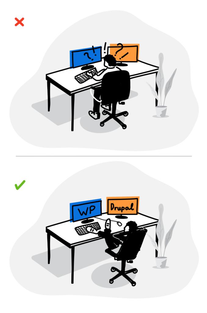 Vīrietis sēž pie galda un izmanto gatavas satura vadības sistēmas, piemēram, Drupal, WordPress