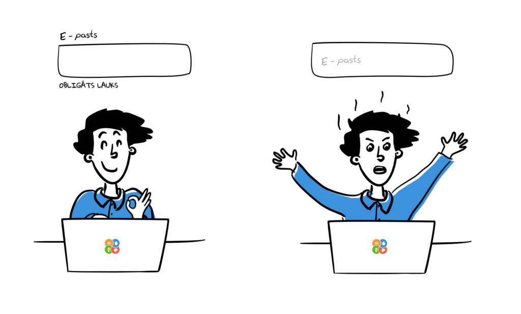 Zīmējums ar diviem datoriem. Pie viena sēž priecīgs lietotājs, pi otra - dusmīgs.