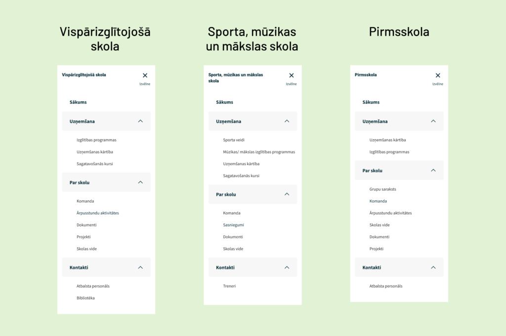Trīs dažādu veidu mobilās navigācijas piemēri. 1. Vispārizglītojošā skola 2. Sporta un mūzikas skola 3. Pirmsskola.